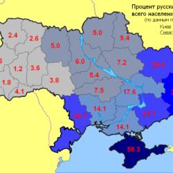 Русские в Украине